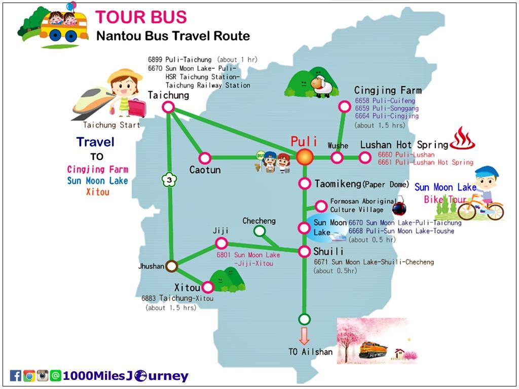 Nantou Bus Travel Routes