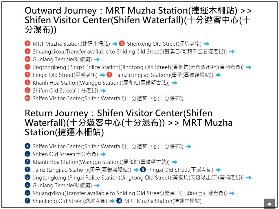 Bus No.795 from MRT Muzha to Shifen route map