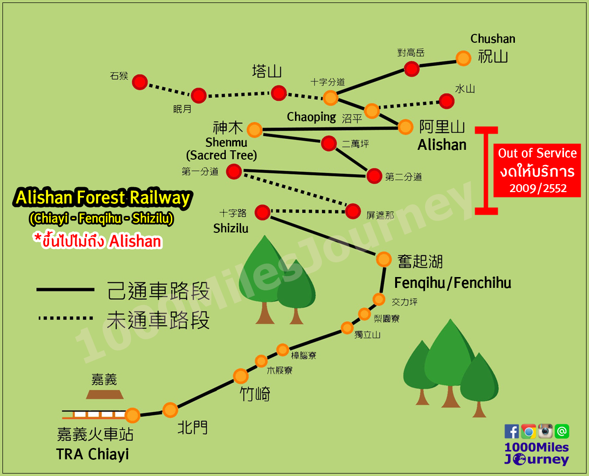 Alishan Forest Railway Route Map