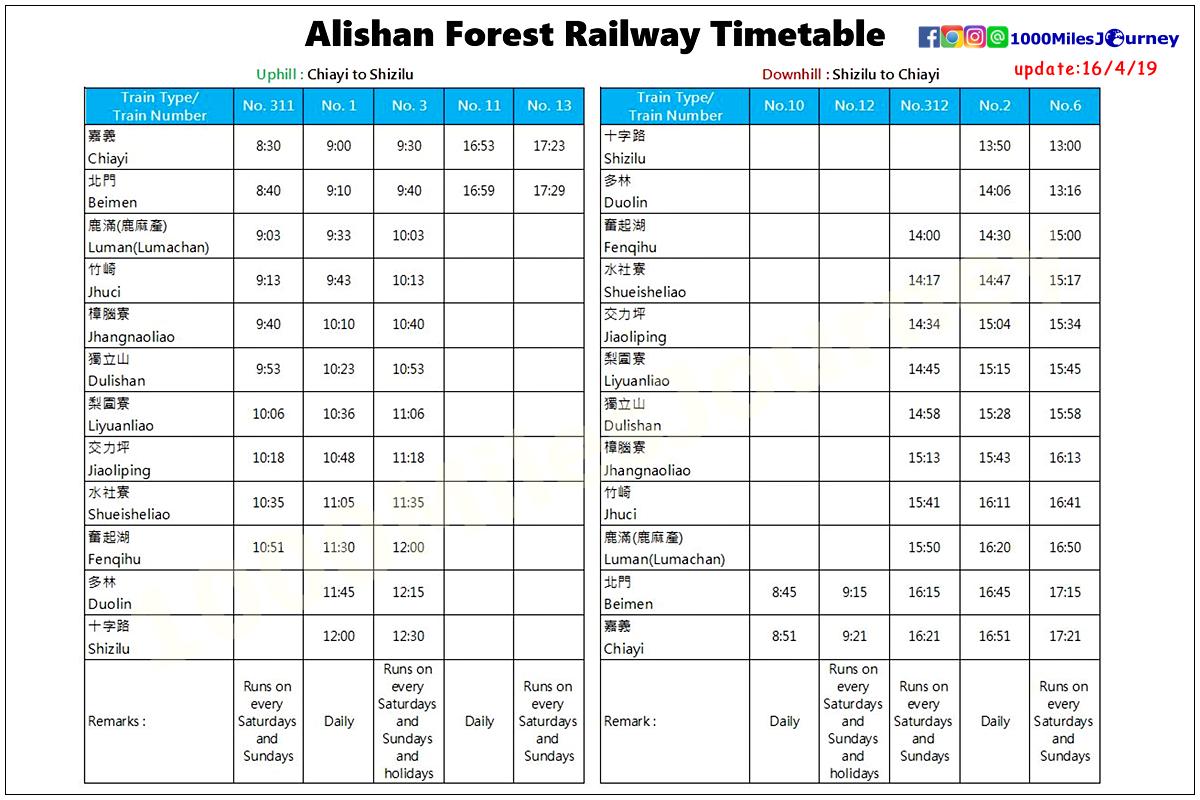 Alishan Forest Railway Timetable