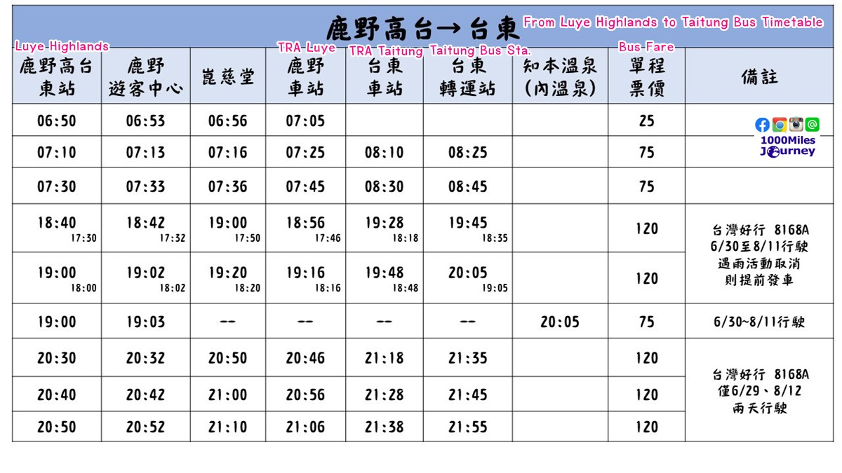 Luye to Taitung Bus timetable