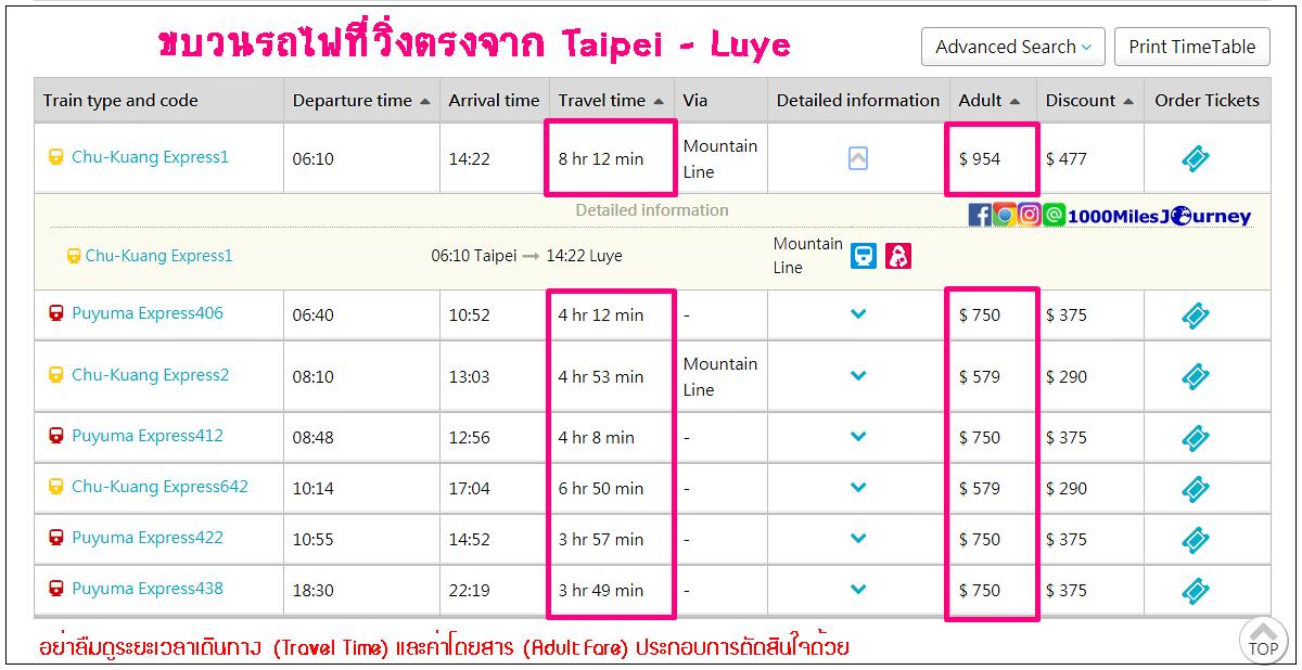 Taiwan Railway from Taipei to Taitung and Luye